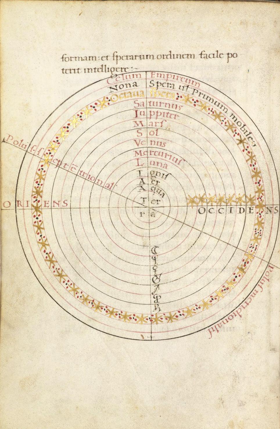 Napoli Aragonese | Compendio di Astrologia di Proliano, foglio 58